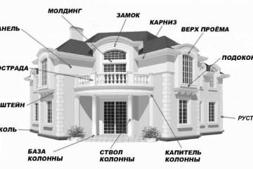 Архитектурные и декоративные элементы